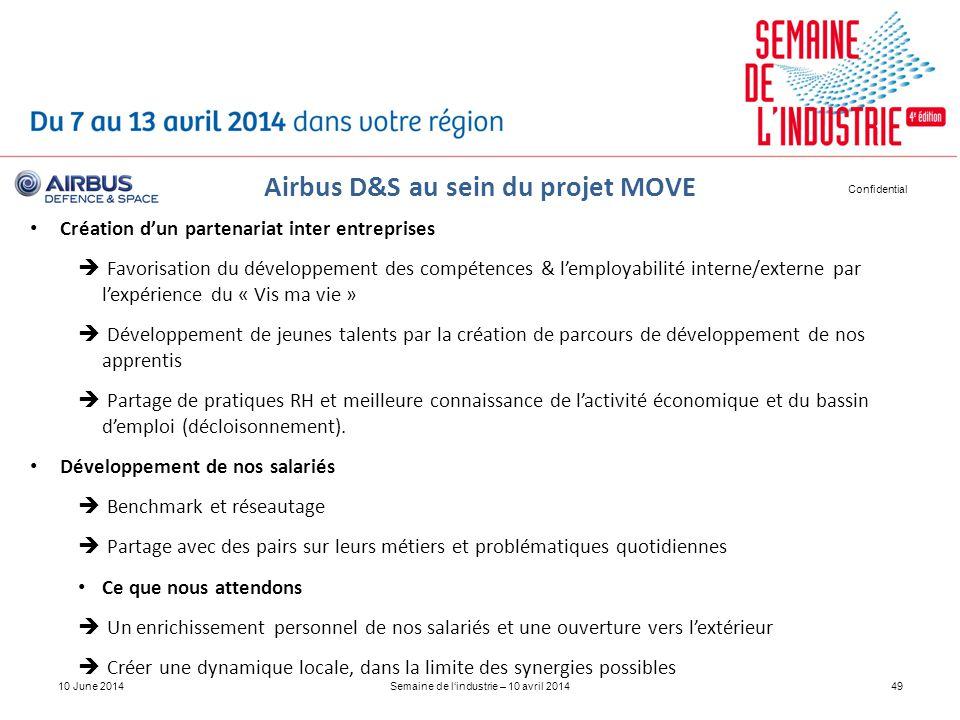 10 June 2014Semaine de lindustrie – 10 avril 201449 Airbus D&S au sein du projet MOVE Création dun partenariat inter entreprises Favorisation du dével