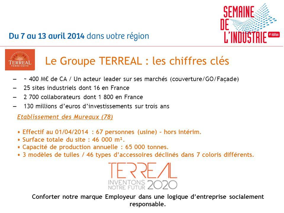 – ~ 400 M de CA / Un acteur leader sur ses marchés (couverture/GO/Façade) – 25 sites industriels dont 16 en France – 2 700 collaborateurs dont 1 800 e