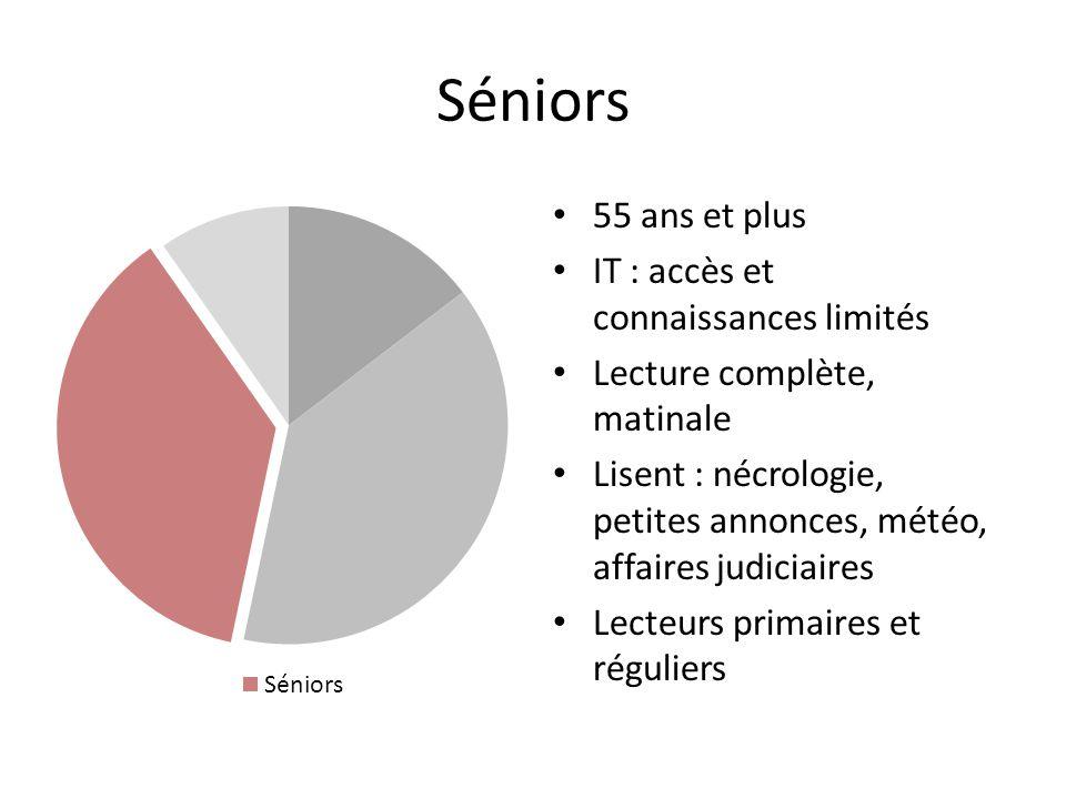 Séniors 55 ans et plus IT : accès et connaissances limités Lecture complète, matinale Lisent : nécrologie, petites annonces, météo, affaires judiciair