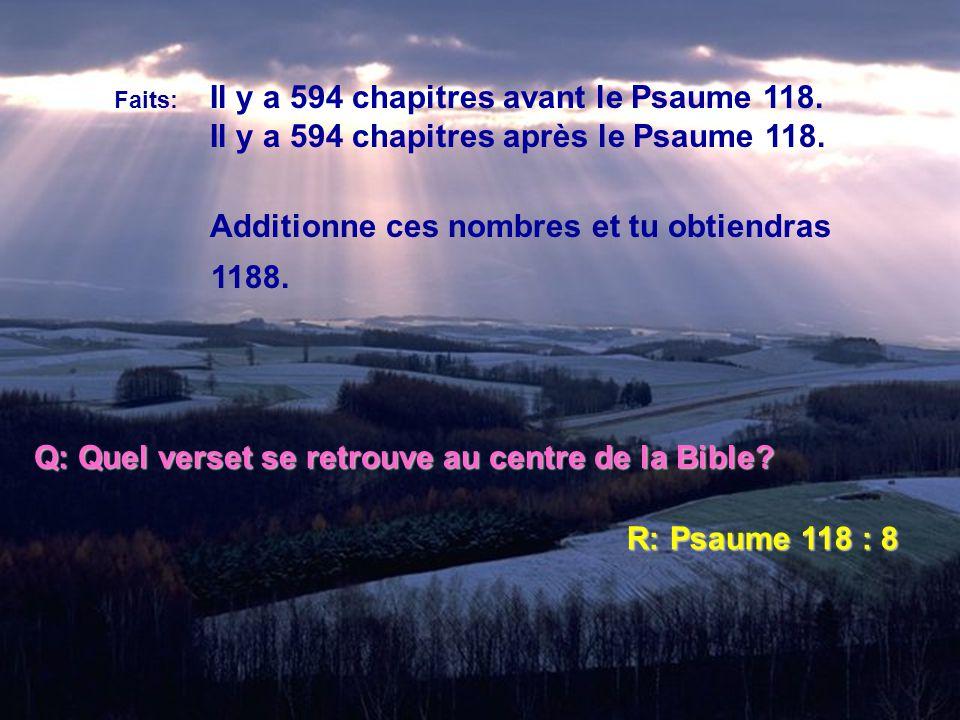 Faits: Il y a 594 chapitres avant le Psaume 118. Il y a 594 chapitres après le Psaume 118. Additionne ces nombres et tu obtiendras 1188. Q: Quel verse