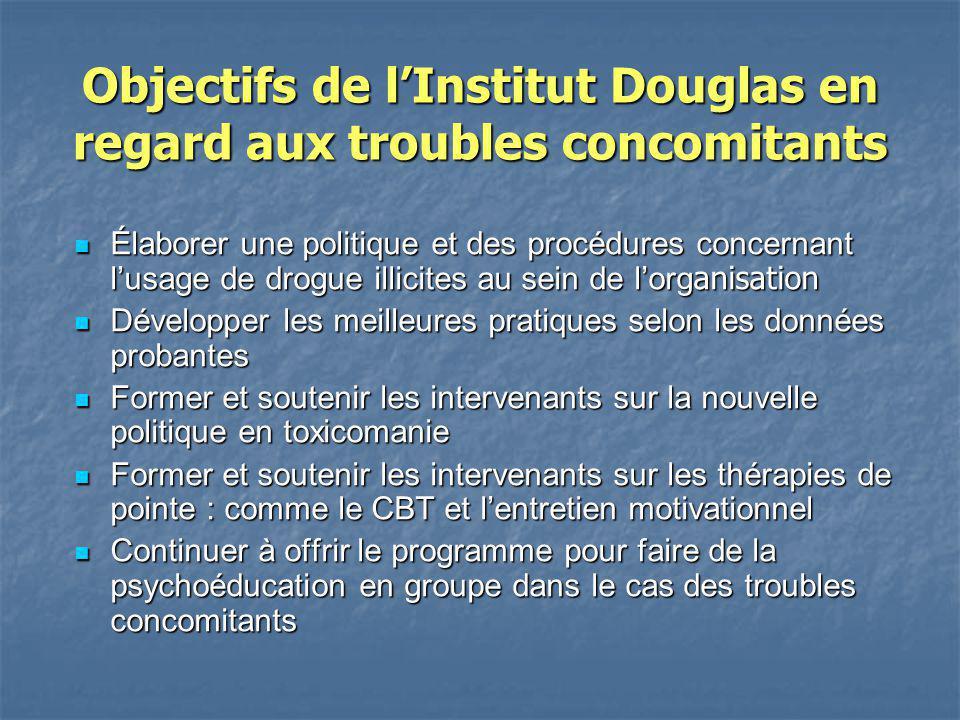 Objectifs de lInstitut Douglas en regard aux troubles concomitants Élaborer une politique et des procédures concernant lusage de drogue illicites au s