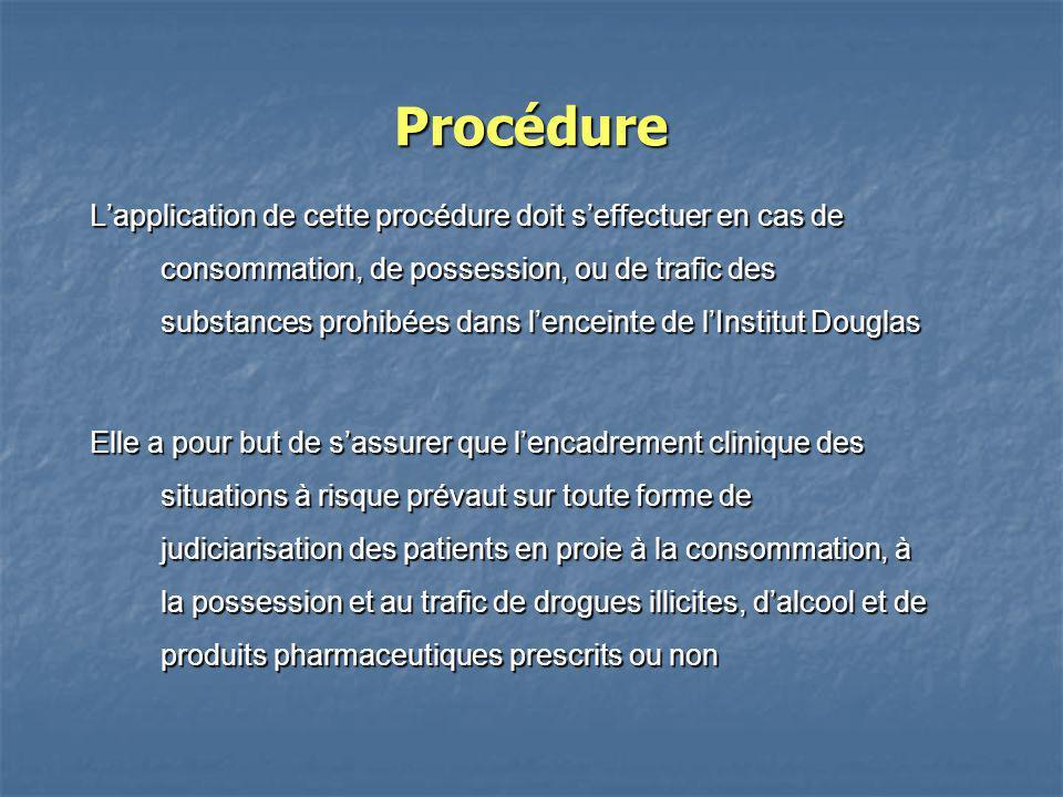 Procédure Lapplication de cette procédure doit seffectuer en cas de consommation, de possession, ou de trafic des substances prohibées dans lenceinte