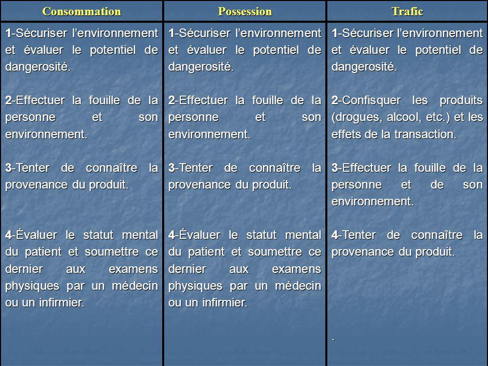 ConsommationPossessionTrafic 1-Sécuriser lenvironnement et évaluer le potentiel de dangerosité. 2-Effectuer la fouille de la personne et son environne