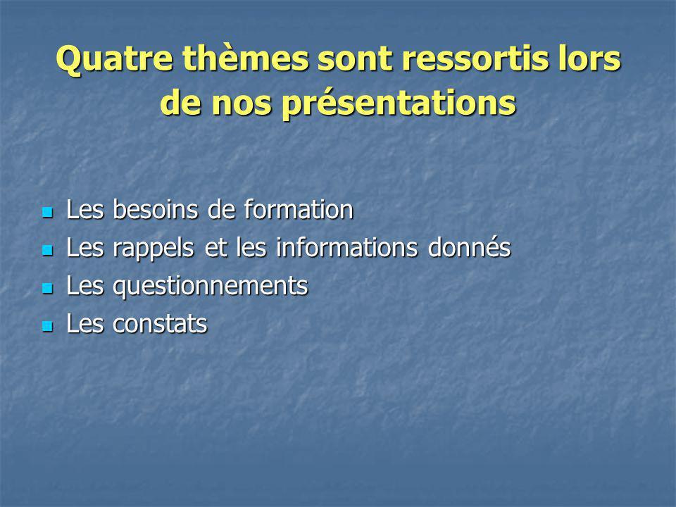 Quatre thèmes sont ressortis lors de nos présentations Les besoins de formation Les besoins de formation Les rappels et les informations donnés Les ra