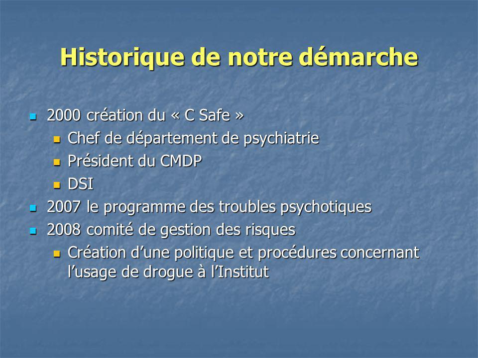 Historique de notre démarche 2000 création du « C Safe » 2000 création du « C Safe » Chef de département de psychiatrie Chef de département de psychia