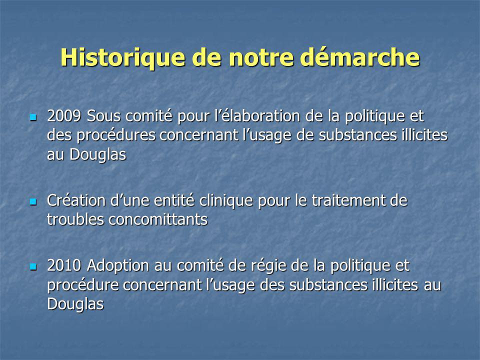 Historique de notre démarche 2009 Sous comité pour lélaboration de la politique et des procédures concernant lusage de substances illicites au Douglas