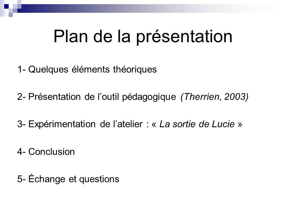 Plan de la présentation 1- Quelques éléments théoriques 2- Présentation de loutil pédagogique (Therrien, 2003) 3- Expérimentation de latelier : « La sortie de Lucie » 4- Conclusion 5- Échange et questions