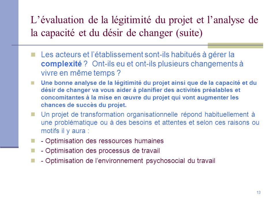 13 Lévaluation de la légitimité du projet et lanalyse de la capacité et du désir de changer (suite) Les acteurs et létablissement sont-ils habitués à gérer la complexité .