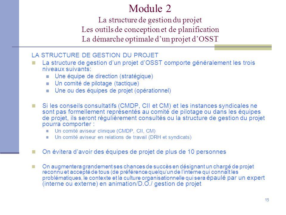 15 Module 2 La structure de gestion du projet Les outils de conception et de planification La démarche optimale dun projet dOSST LA STRUCTURE DE GESTION DU PROJET La structure de gestion dun projet dOSST comporte généralement les trois niveaux suivants: Une équipe de direction (stratégique) Un comité de pilotage (tactique) Une ou des équipes de projet (opérationnel) Si les conseils consultatifs (CMDP, CII et CM) et les instances syndicales ne sont pas formellement représentés au comité de pilotage ou dans les équipes de projet, ils seront régulièrement consultés ou la structure de gestion du projet pourra comporter : Un comité aviseur clinique (CMDP, CII, CM) Un comité aviseur en relations de travail (DRH et syndicats) On évitera davoir des équipes de projet de plus de 10 personnes On augmentera grandement ses chances de succès en désignant un chargé de projet reconnu et accepté de tous (de préférence quelquun de linterne qui connaît les problématiques, le contexte et la culture organisationnelle qui sera épaulé par un expert (interne ou externe) en animation/D.O./ gestion de projet
