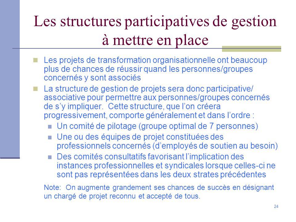24 Les structures participatives de gestion à mettre en place Les projets de transformation organisationnelle ont beaucoup plus de chances de réussir quand les personnes/groupes concernés y sont associés La structure de gestion de projets sera donc participative/ associative pour permettre aux personnes/groupes concernés de sy impliquer.