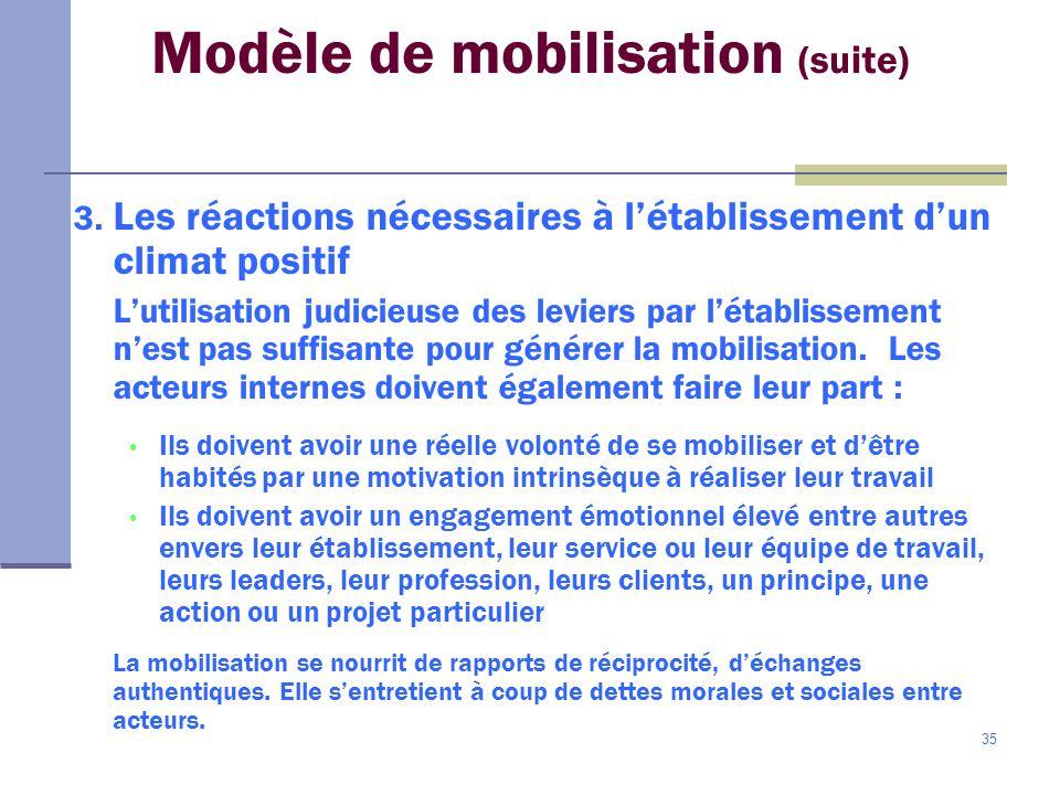 35 Modèle de mobilisation (suite) 3.