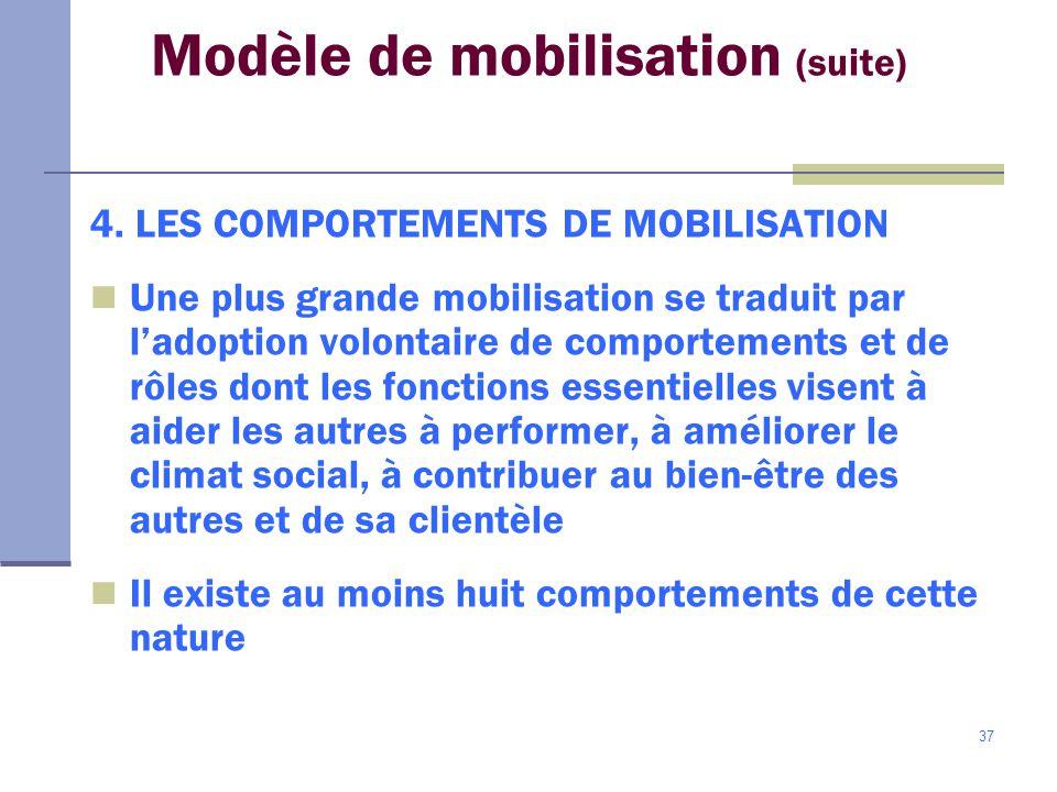 37 Modèle de mobilisation (suite) 4.