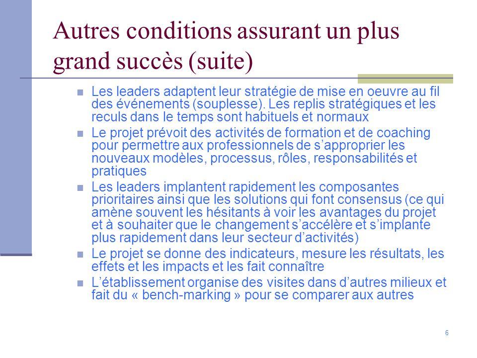 6 Autres conditions assurant un plus grand succès (suite) Les leaders adaptent leur stratégie de mise en oeuvre au fil des événements (souplesse).