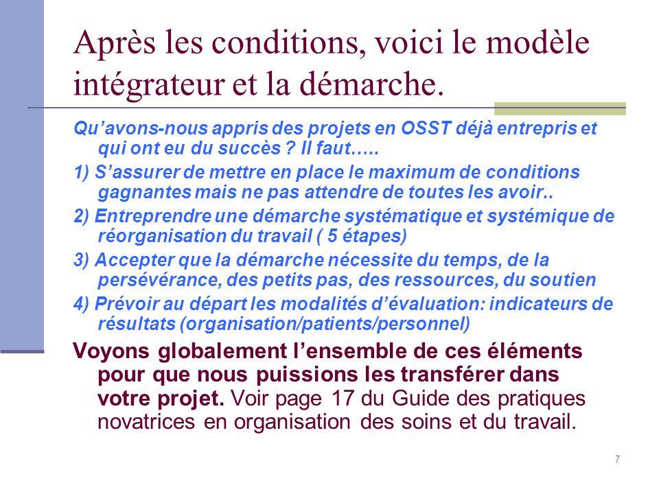 7 Après les conditions, voici le modèle intégrateur et la démarche.