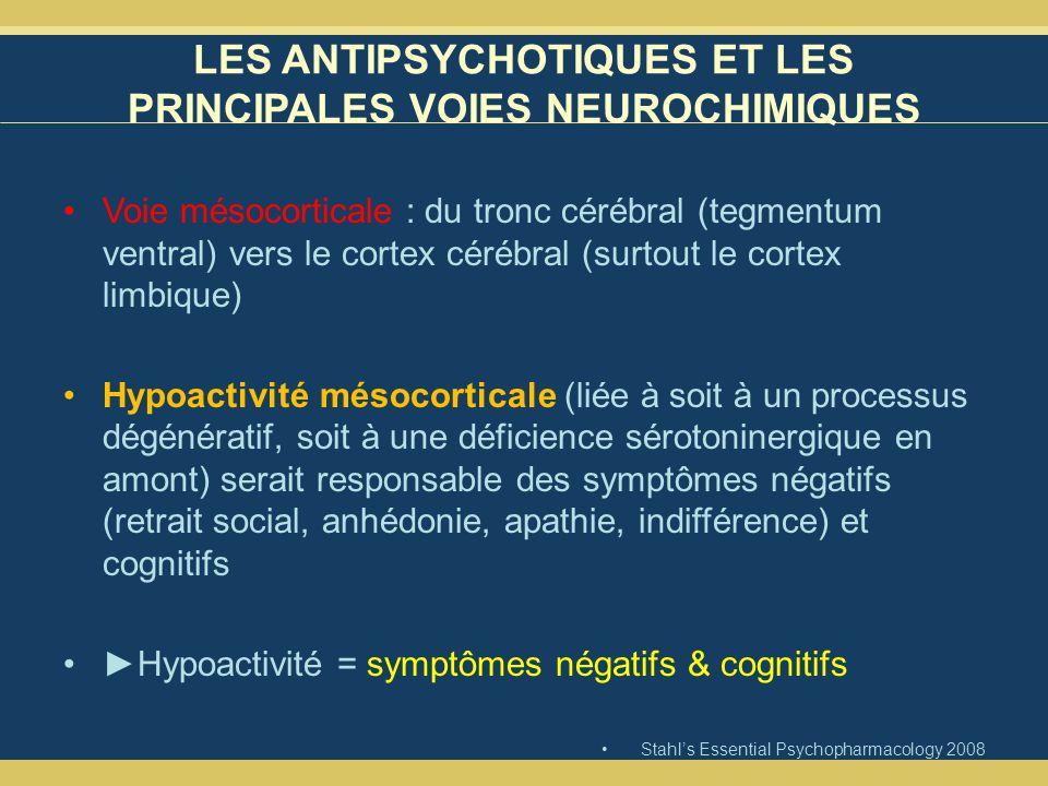 LES ANTIPSYCHOTIQUES ET LES PRINCIPALES VOIES NEUROCHIMIQUES Voie mésocorticale : du tronc cérébral (tegmentum ventral) vers le cortex cérébral (surtout le cortex limbique) Hypoactivité mésocorticale (liée à soit à un processus dégénératif, soit à une déficience sérotoninergique en amont) serait responsable des symptômes négatifs (retrait social, anhédonie, apathie, indifférence) et cognitifs Hypoactivité = symptômes négatifs & cognitifs Stahls Essential Psychopharmacology 2008