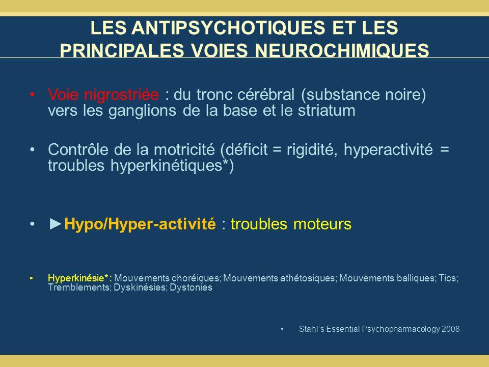 LES ANTIPSYCHOTIQUES ET LES PRINCIPALES VOIES NEUROCHIMIQUES Voie nigrostriée : du tronc cérébral (substance noire) vers les ganglions de la base et le striatum Contrôle de la motricité (déficit = rigidité, hyperactivité = troubles hyperkinétiques*) Hypo/Hyper-activité : troubles moteurs Hyperkinésie* : Mouvements choréiques; Mouvements athétosiques; Mouvements balliques; Tics; Tremblements; Dyskinésies; Dystonies Stahls Essential Psychopharmacology 2008