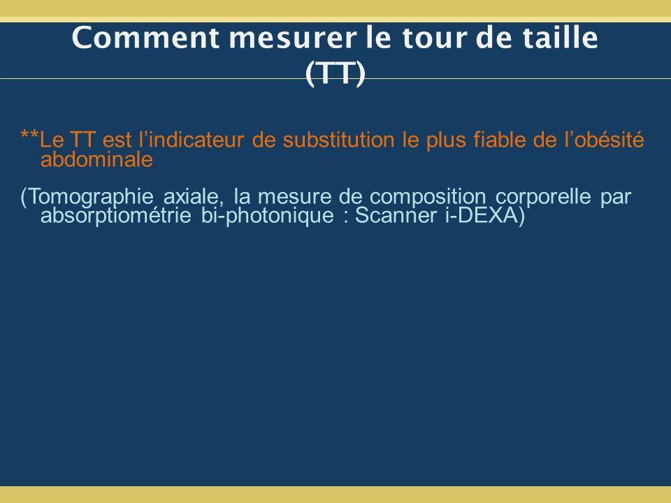 ** Le TT est lindicateur de substitution le plus fiable de lobésité abdominale (Tomographie axiale, la mesure de composition corporelle par absorptiométrie bi-photonique : Scanner i-DEXA) Comment mesurer le tour de taille (TT)