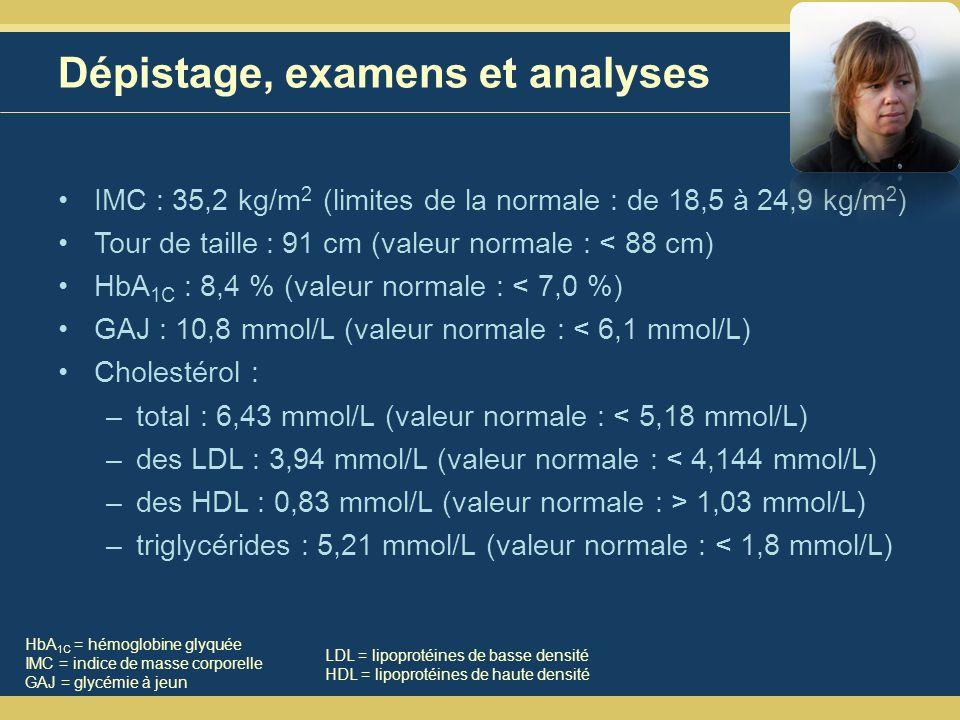Dépistage, examens et analyses IMC : 35,2 kg/m 2 (limites de la normale : de 18,5 à 24,9 kg/m 2 ) Tour de taille : 91 cm (valeur normale : < 88 cm) HbA 1C : 8,4 % (valeur normale : < 7,0 %) GAJ : 10,8 mmol/L (valeur normale : < 6,1 mmol/L) Cholestérol : –total : 6,43 mmol/L (valeur normale : < 5,18 mmol/L) –des LDL : 3,94 mmol/L (valeur normale : < 4,144 mmol/L) –des HDL : 0,83 mmol/L (valeur normale : > 1,03 mmol/L) –triglycérides : 5,21 mmol/L (valeur normale : < 1,8 mmol/L) HbA 1C = hémoglobine glyquée IMC = indice de masse corporelle GAJ = glycémie à jeun LDL = lipoprotéines de basse densité HDL = lipoprotéines de haute densité