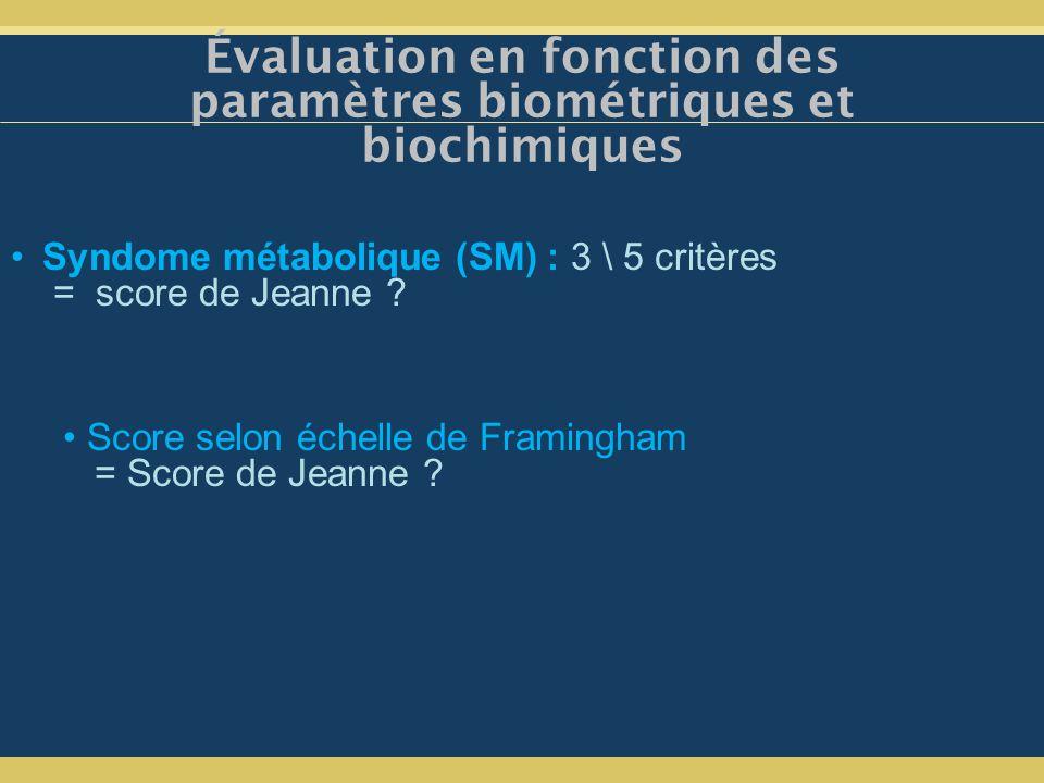 Syndome métabolique (SM) : 3 \ 5 critères = score de Jeanne .