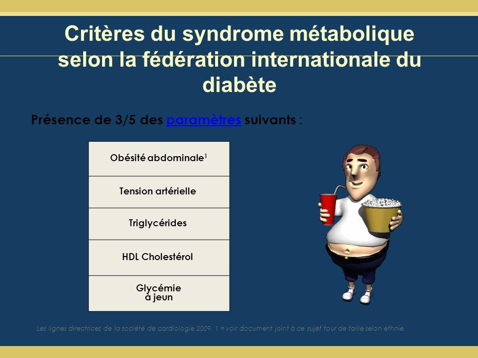 Obésité abdominale 1 Tension artérielle Triglycérides HDL Cholestérol Glycémie à jeun Les lignes directrices de la société de cardiologie 2009.