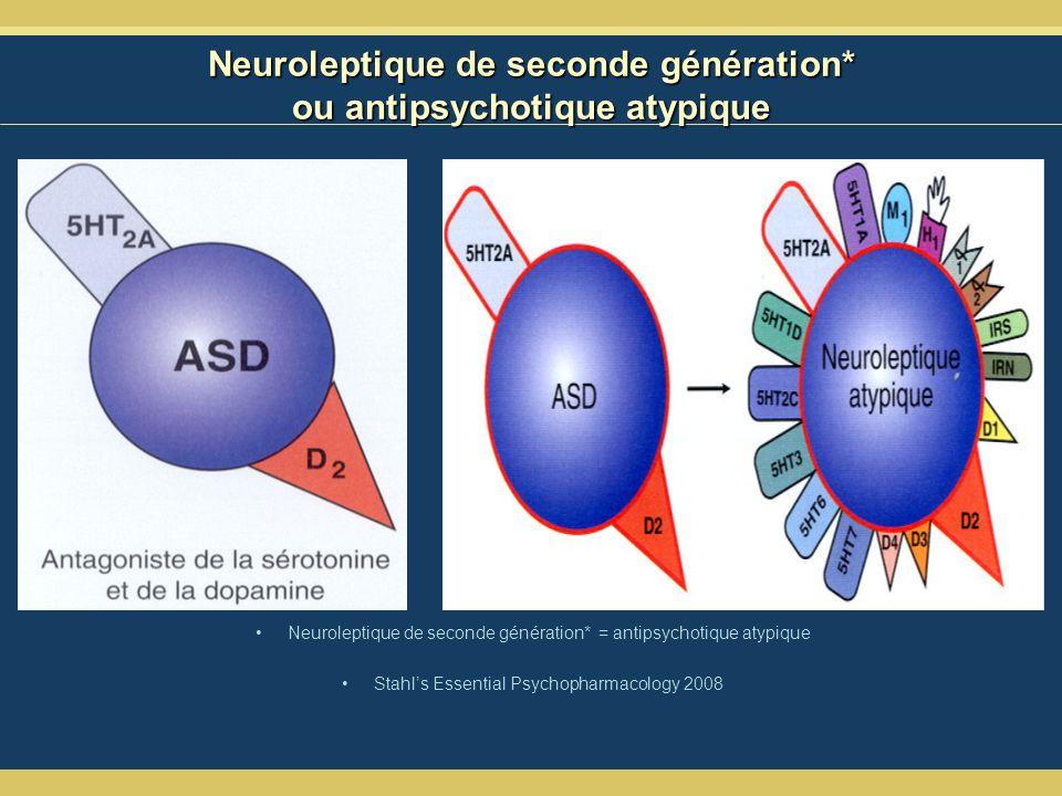 Neuroleptique de seconde génération* ou antipsychotique atypique Neuroleptique de seconde génération* = antipsychotique atypique Stahls Essential Psychopharmacology 2008
