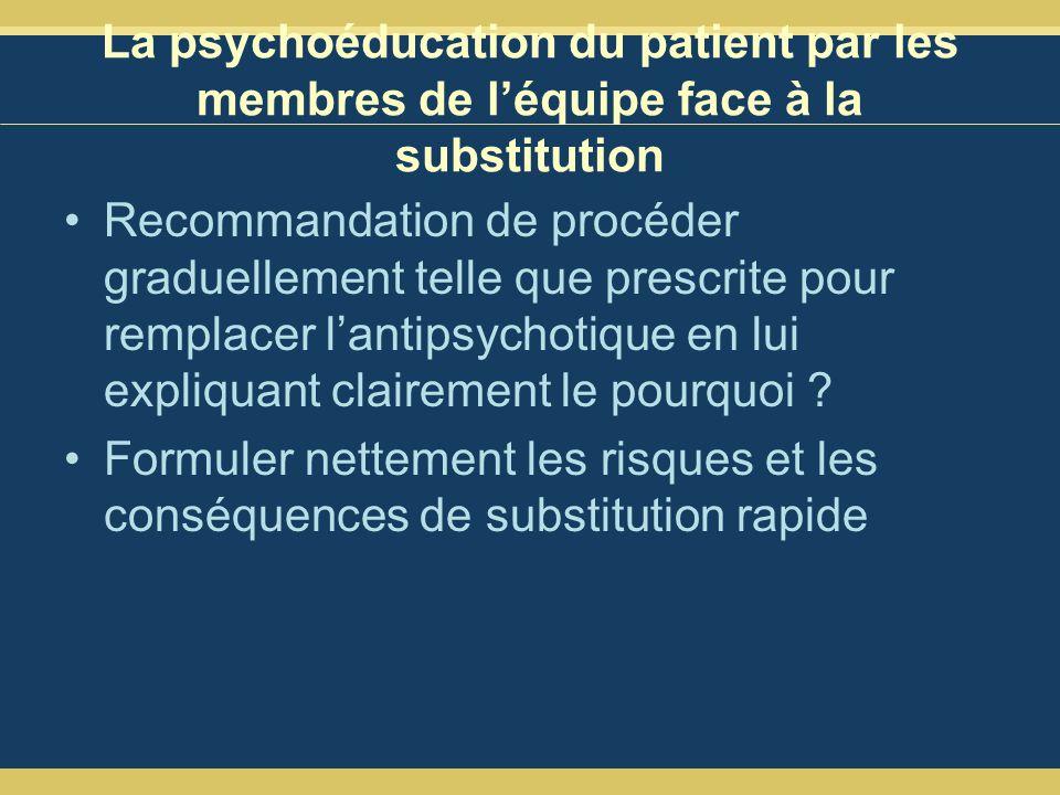 La psychoéducation du patient par les membres de léquipe face à la substitution Recommandation de procéder graduellement telle que prescrite pour remplacer lantipsychotique en lui expliquant clairement le pourquoi .