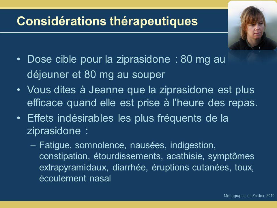 Considérations thérapeutiques Dose cible pour la ziprasidone : 80 mg au déjeuner et 80 mg au souper Vous dites à Jeanne que la ziprasidone est plus efficace quand elle est prise à lheure des repas.