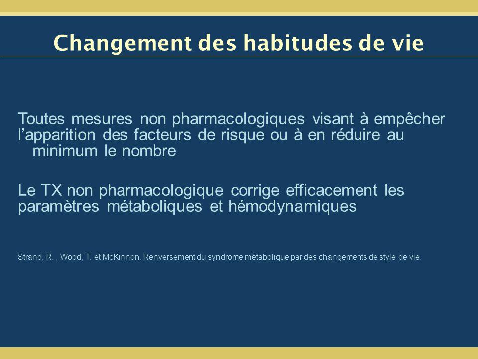 Toutes mesures non pharmacologiques visant à empêcher lapparition des facteurs de risque ou à en réduire au minimum le nombre Le TX non pharmacologique corrige efficacement les paramètres métaboliques et hémodynamiques Strand, R., Wood, T.