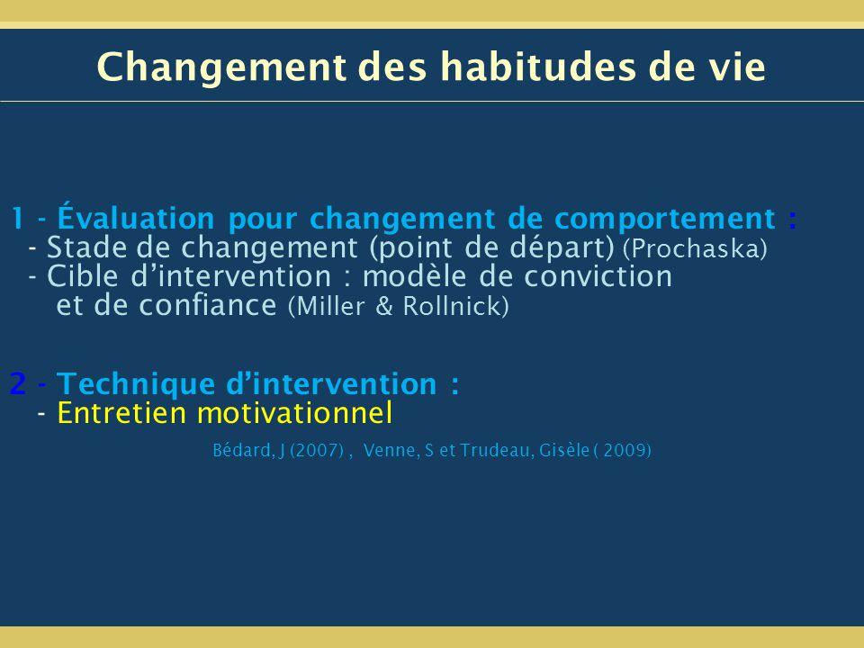 1 - Évaluation pour changement de comportement : - Stade de changement (point de départ) (Prochaska) - Cible dintervention : modèle de conviction et de confiance (Miller & Rollnick) 2 - Technique dintervention : - Entretien motivationnel Bédard, J (2007), Venne, S et Trudeau, Gisèle ( 2009)