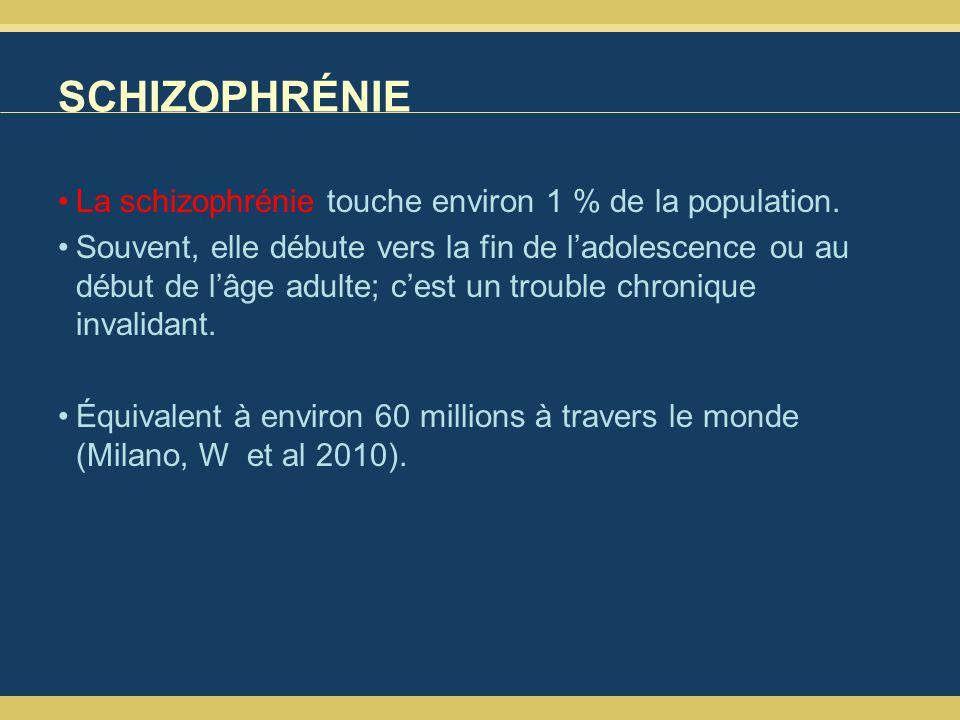 SCHIZOPHRÉNIE La schizophrénie touche environ 1 % de la population.