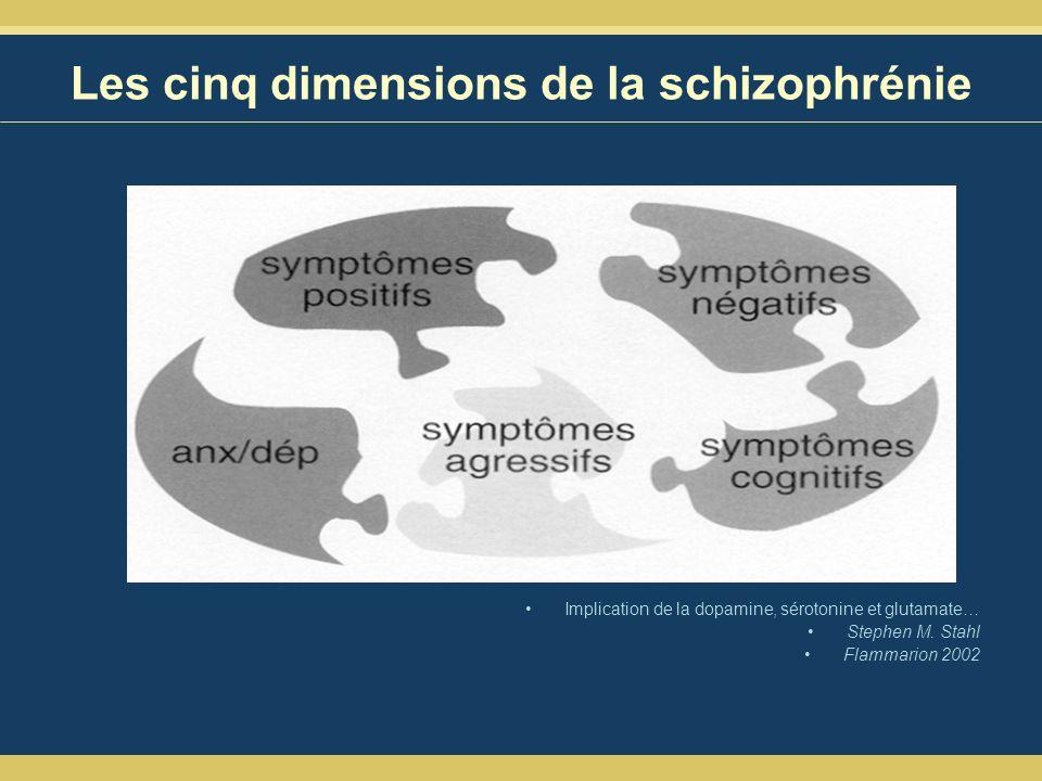 Les cinq dimensions de la schizophrénie Implication de la dopamine, sérotonine et glutamate… Stephen M.