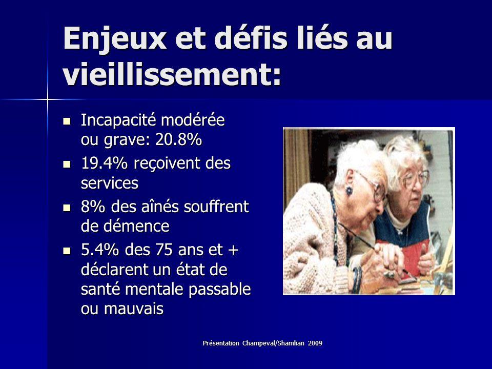 Présentation Champeval/Shamlian 2009 Enjeux et défis liés au vieillissement: Incapacité modérée ou grave: 20.8% Incapacité modérée ou grave: 20.8% 19.