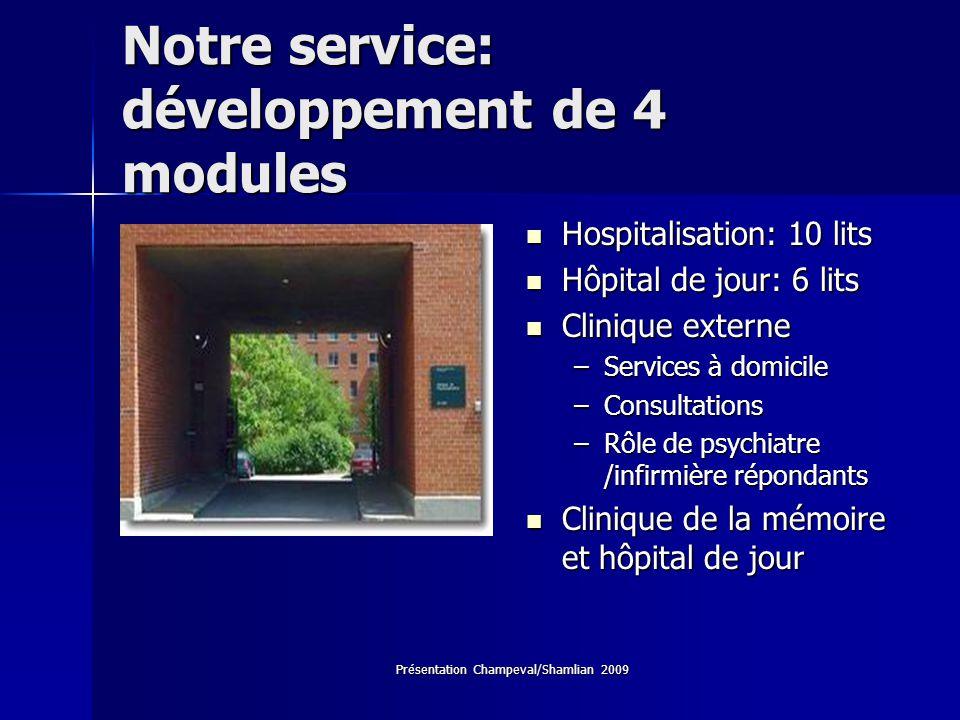 Présentation Champeval/Shamlian 2009 Notre service: développement de 4 modules Hospitalisation: 10 lits Hospitalisation: 10 lits Hôpital de jour: 6 li