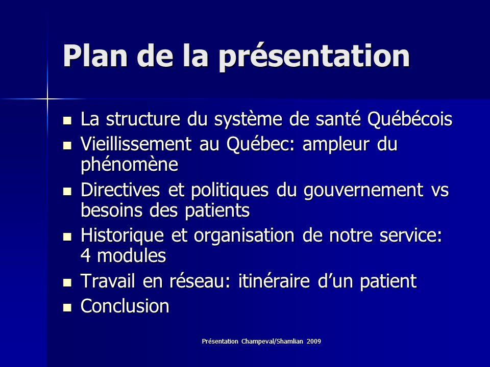 Présentation Champeval/Shamlian 2009 Plan de la présentation La structure du système de santé Québécois La structure du système de santé Québécois Vie