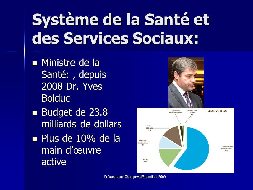 Présentation Champeval/Shamlian 2009 Système de la Santé et des Services Sociaux: Ministre de la Santé:, depuis 2008 Dr. Yves Bolduc Ministre de la Sa