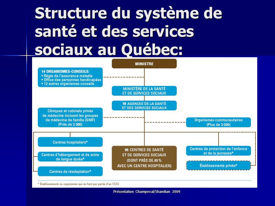 Présentation Champeval/Shamlian 2009 Structure du système de santé et des services sociaux au Québec:
