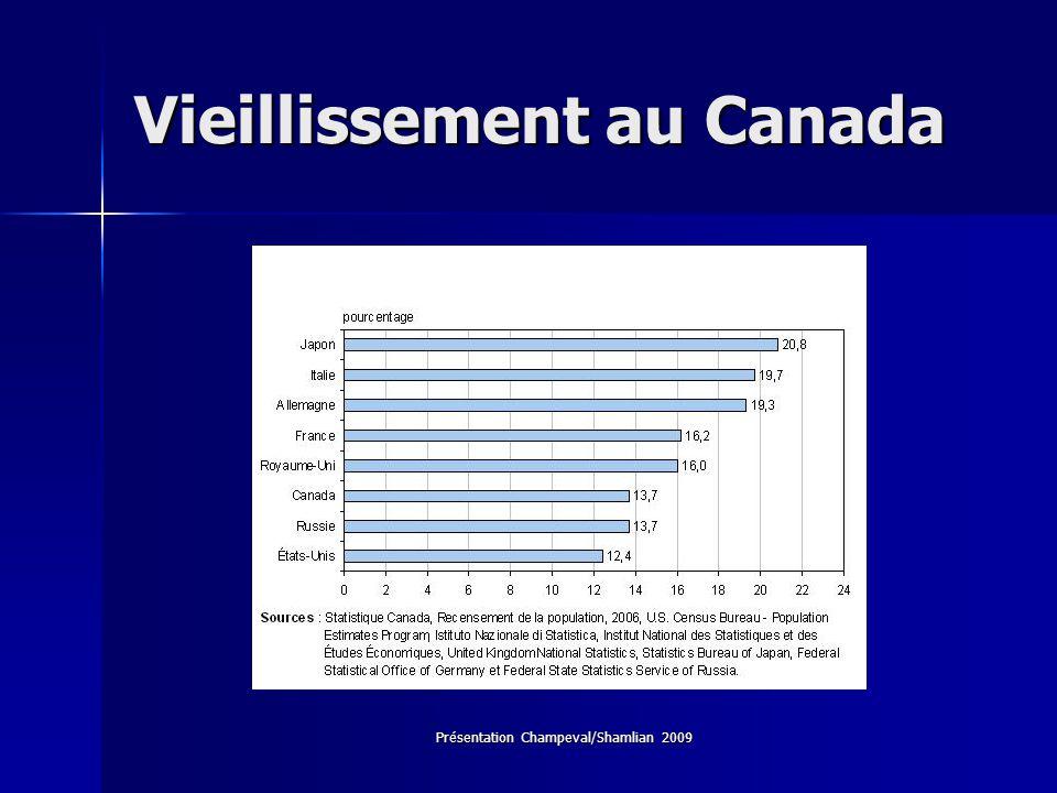 Présentation Champeval/Shamlian 2009 Vieillissement au Canada