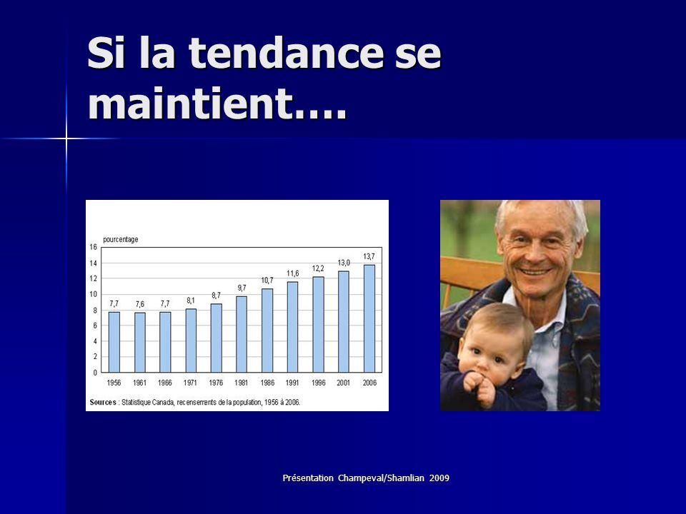 Présentation Champeval/Shamlian 2009 Vieillissement au Québec, ampleur du phénomène: Entre 1986 et 07: augmentation de 68% des plus de 65 ans.