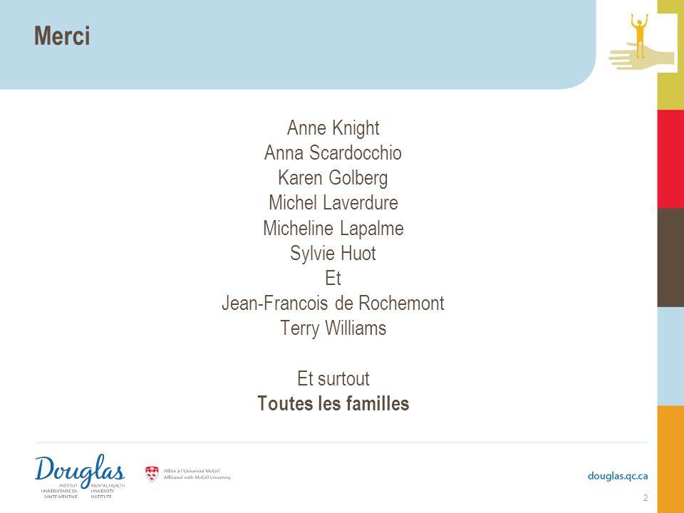 Plan de la présentation Contexte théorique Description du modèle des groupes psychoéducation familiale (GPF) Description et implantation de la 1ere cohorte ( programme des troubles psychotiques ) Impact des groupes pour les familles/ Témoignages Développement / futur du GPF Discussion 3