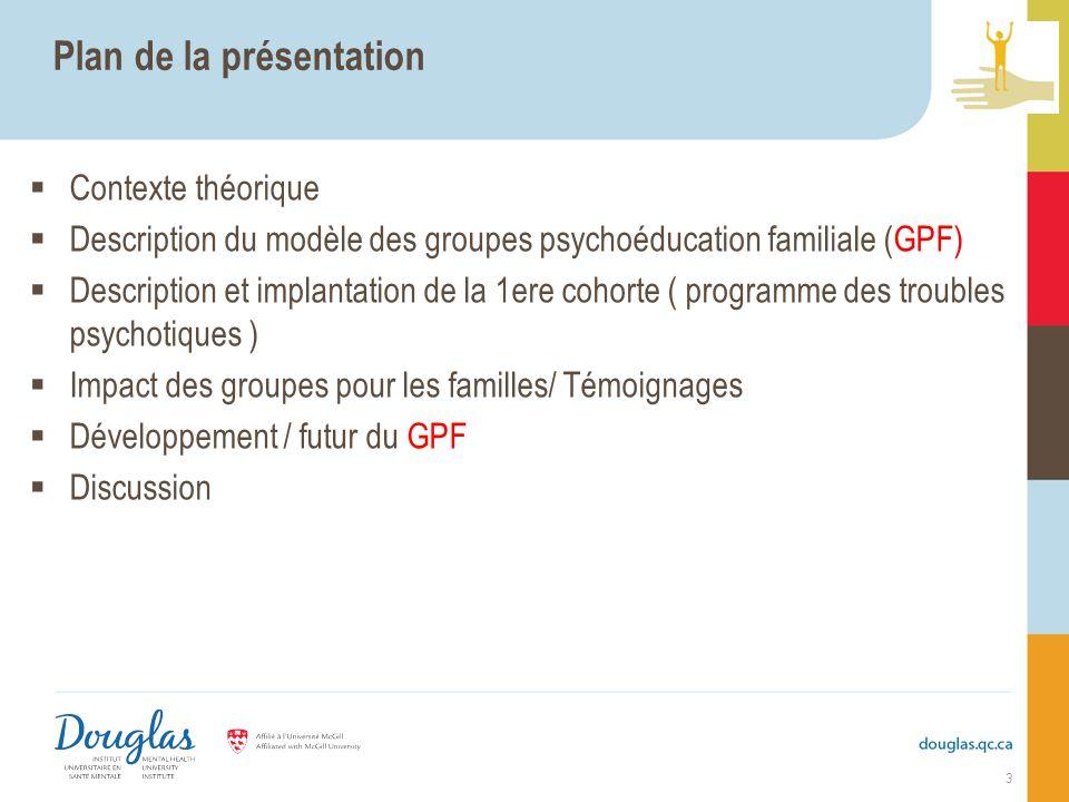 Plan de la présentation Contexte théorique Description du modèle des groupes psychoéducation familiale (GPF) Description et implantation de la 1ere co