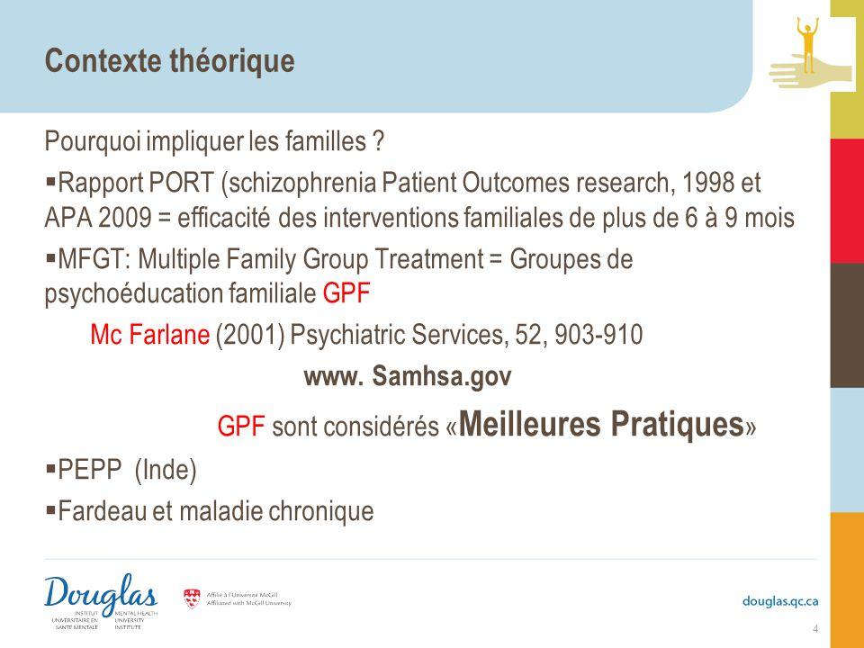 Contexte théorique Pourquoi impliquer les familles ? Rapport PORT (schizophrenia Patient Outcomes research, 1998 et APA 2009 = efficacité des interven