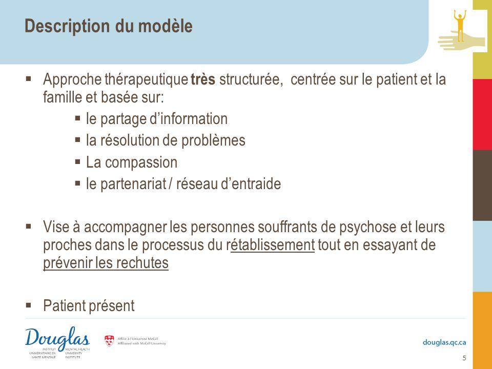 5 Description du modèle Approche thérapeutique très structurée, centrée sur le patient et la famille et basée sur: le partage dinformation la résoluti