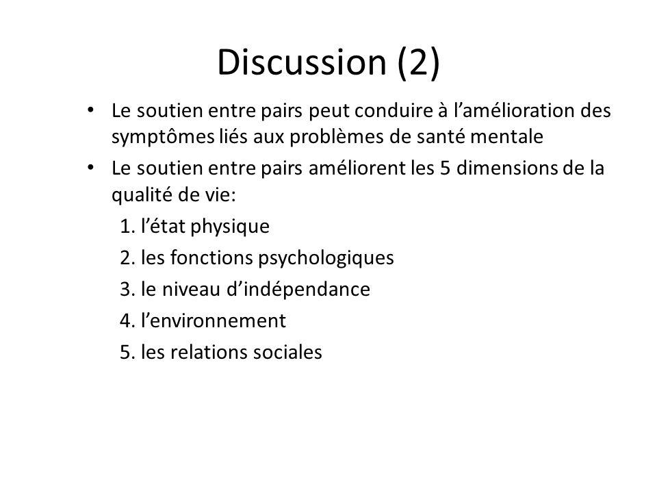Discussion (2) Le soutien entre pairs peut conduire à lamélioration des symptômes liés aux problèmes de santé mentale Le soutien entre pairs améliorent les 5 dimensions de la qualité de vie: 1.