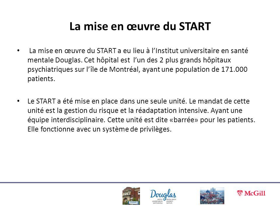 La mise en œuvre du START a eu lieu à lInstitut universitaire en santé mentale Douglas. Cet hôpital est lun des 2 plus grands hôpitaux psychiatriques