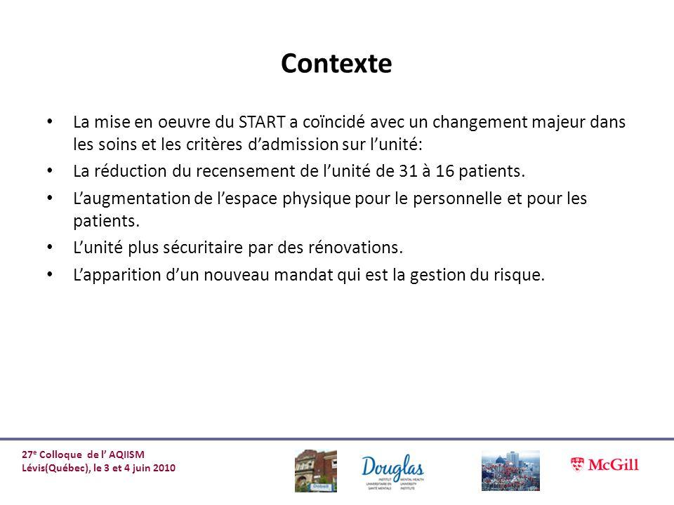 Contexte La mise en oeuvre du START a coïncidé avec un changement majeur dans les soins et les critères dadmission sur lunité: La réduction du recense