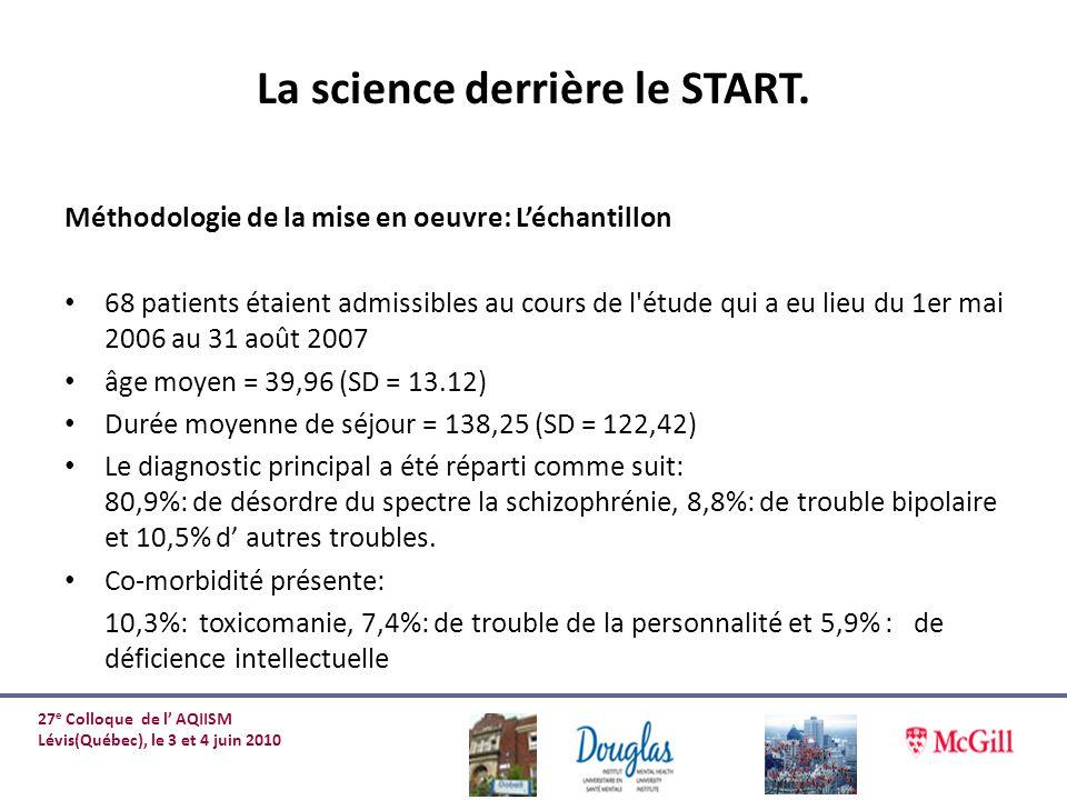 La science derrière le START. Méthodologie de la mise en oeuvre: Léchantillon 68 patients étaient admissibles au cours de l'étude qui a eu lieu du 1er