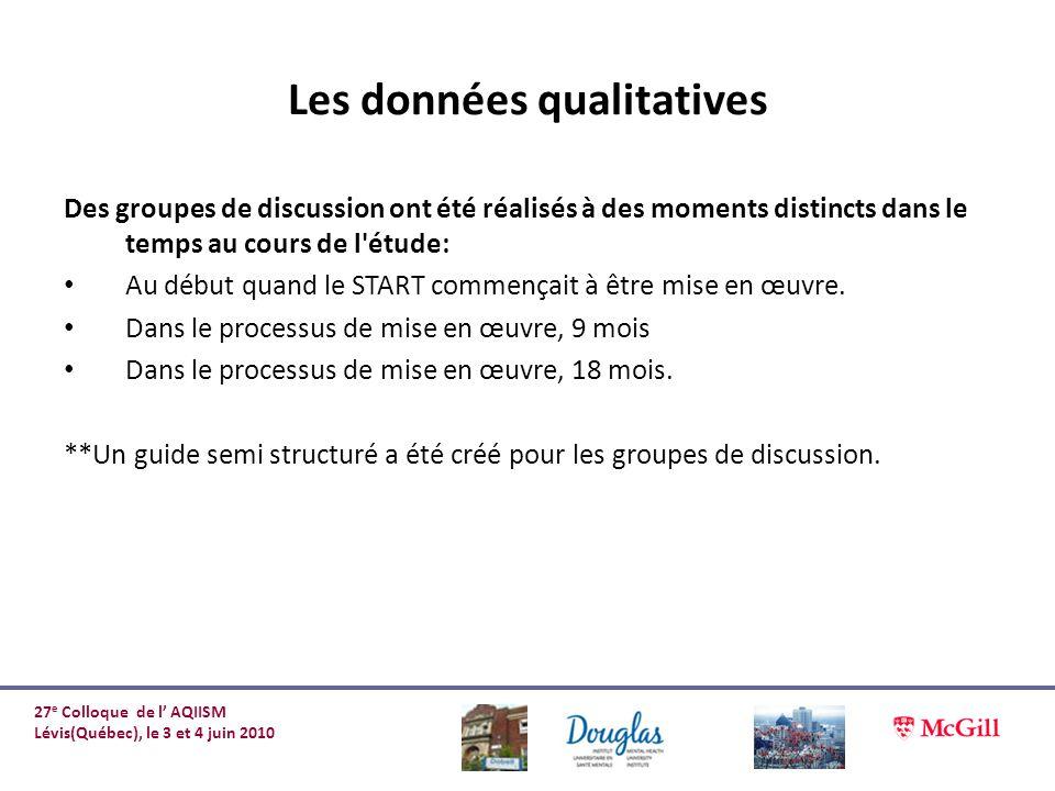Les données qualitatives Des groupes de discussion ont été réalisés à des moments distincts dans le temps au cours de l'étude: Au début quand le START