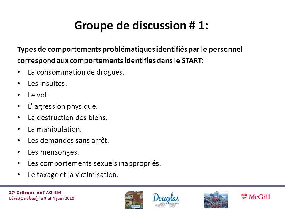 Groupe de discussion # 1: Types de comportements problématiques identifiés par le personnel correspond aux comportements identifies dans le START: La