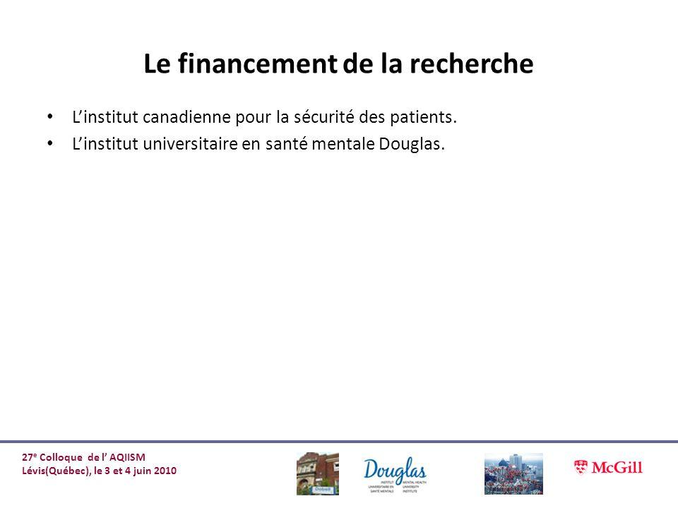 Le financement de la recherche Linstitut canadienne pour la sécurité des patients. Linstitut universitaire en santé mentale Douglas. 27 e Colloque de