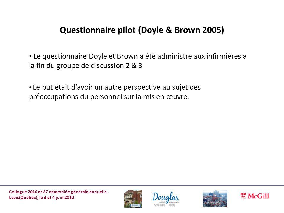 Questionnaire pilot (Doyle & Brown 2005) Le questionnaire Doyle et Brown a été administre aux infirmières a la fin du groupe de discussion 2 & 3 Le bu